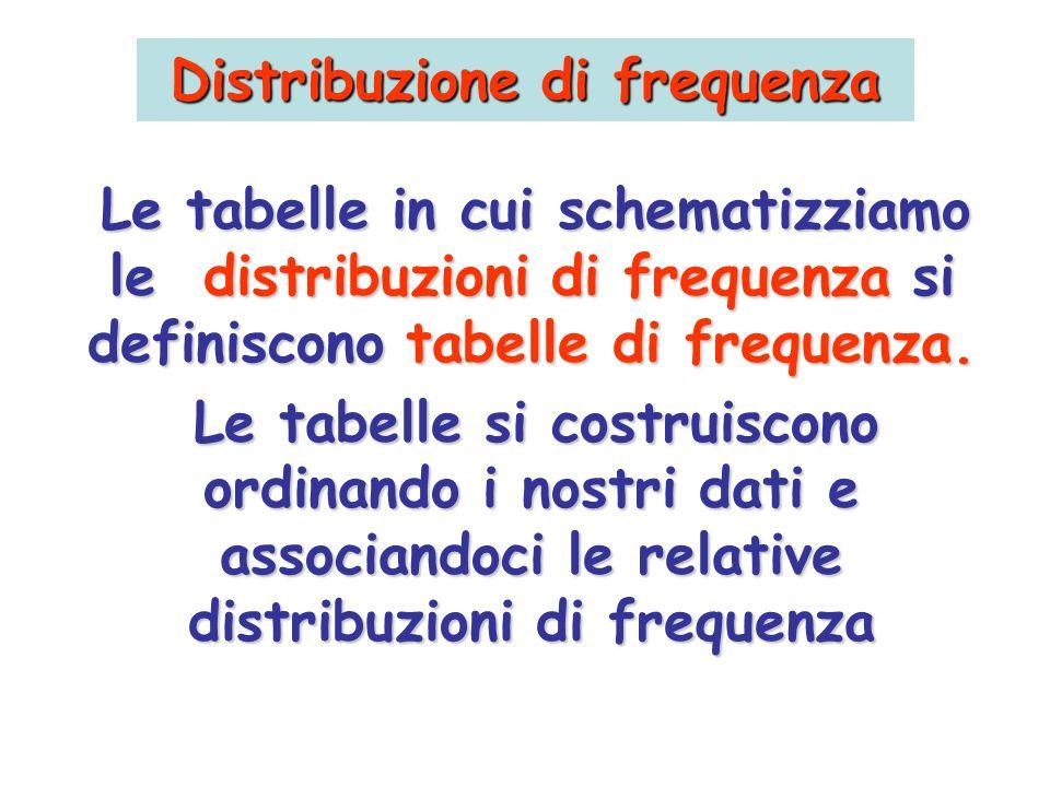 Distribuzione di frequenza Le tabelle in cui schematizziamo le distribuzioni di frequenza si definiscono tabelle di frequenza. Le tabelle si costruisc
