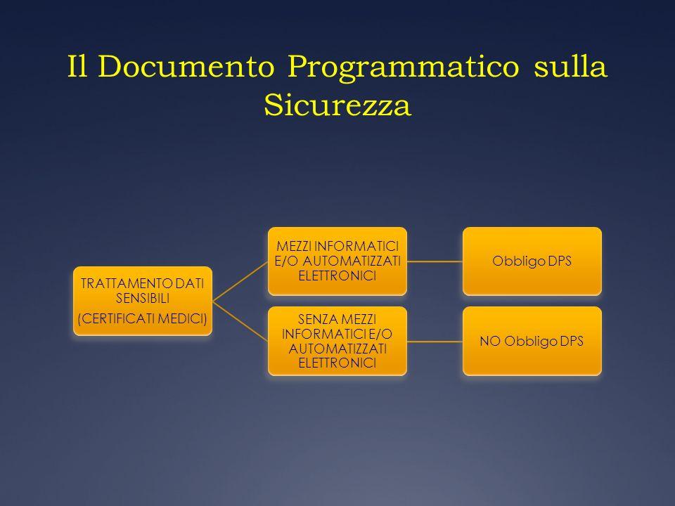 Il Documento Programmatico sulla Sicurezza TRATTAMENTO DATI SENSIBILI (CERTIFICATI MEDICI) MEZZI INFORMATICI E/O AUTOMATIZZATI ELETTRONICI Obbligo DPS