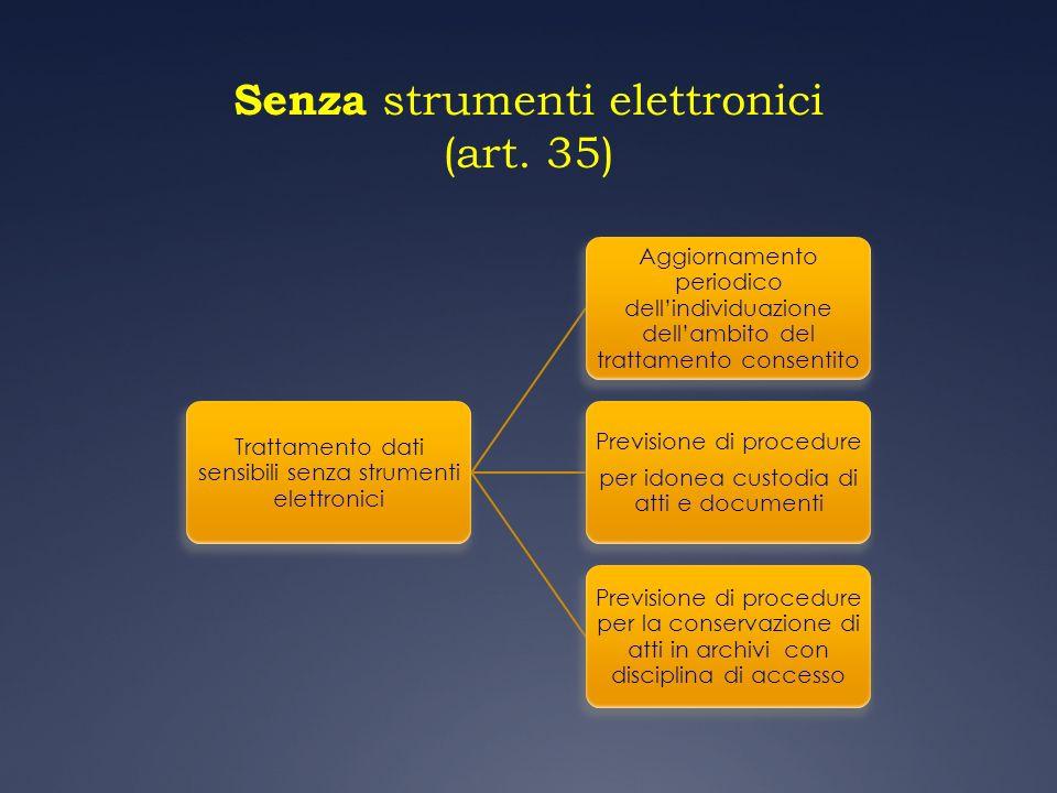 Senza strumenti elettronici (art. 35) Trattamento dati sensibili senza strumenti elettronici Aggiornamento periodico dellindividuazione dellambito del