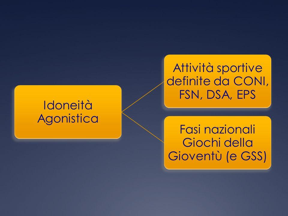 Idoneità Agonistica Attività sportive definite da CONI, FSN, DSA, EPS Fasi nazionali Giochi della Gioventù (e GSS)