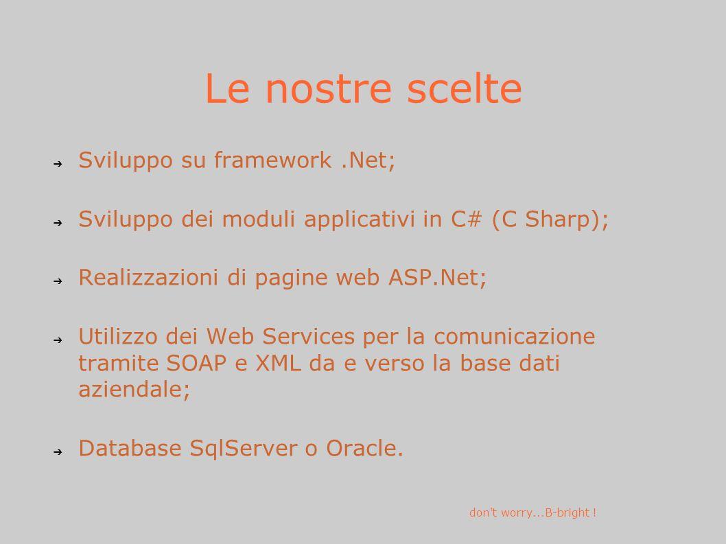Le nostre scelte Sviluppo su framework.Net; Sviluppo dei moduli applicativi in C# (C Sharp); Realizzazioni di pagine web ASP.Net; Utilizzo dei Web Services per la comunicazione tramite SOAP e XML da e verso la base dati aziendale; Database SqlServer o Oracle.