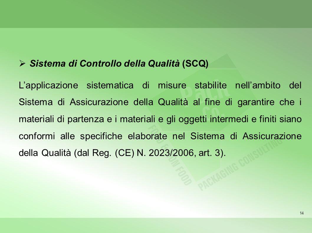 14 Sistema di Controllo della Qualità (SCQ) Lapplicazione sistematica di misure stabilite nellambito del Sistema di Assicurazione della Qualità al fin