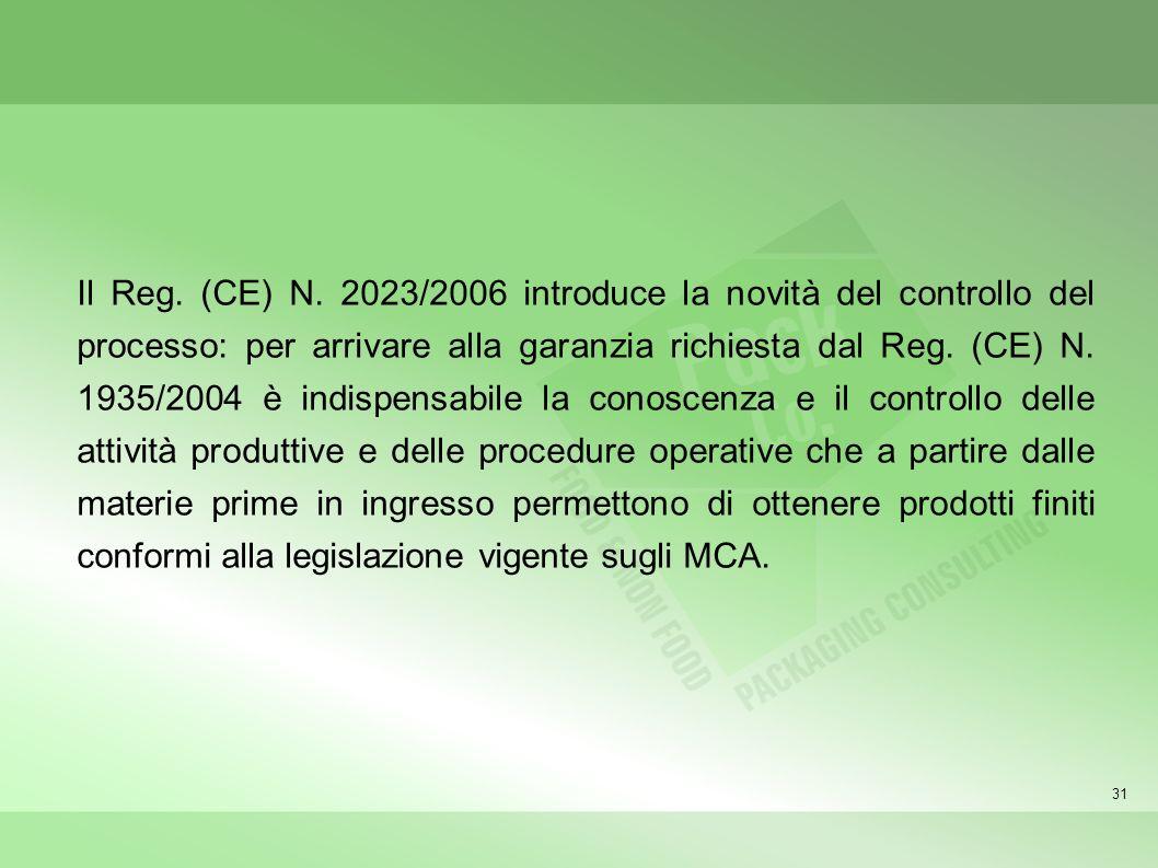 31 Il Reg. (CE) N. 2023/2006 introduce la novità del controllo del processo: per arrivare alla garanzia richiesta dal Reg. (CE) N. 1935/2004 è indispe