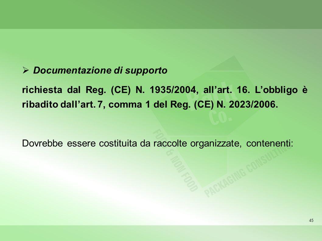 45 Documentazione di supporto richiesta dal Reg. (CE) N. 1935/2004, allart. 16. Lobbligo è ribadito dallart. 7, comma 1 del Reg. (CE) N. 2023/2006. Do