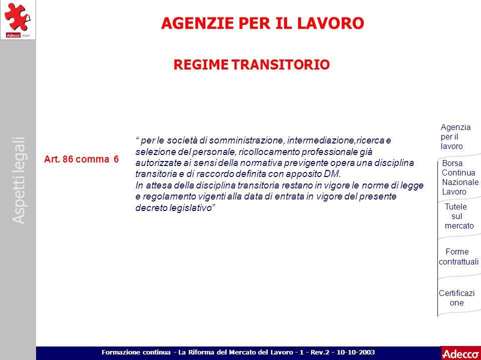 Aspetti legali p. 14 Formazione continua - La Riforma del Mercato del Lavoro - 1 - Rev.2 - 10-10-2003 REGIME TRANSITORIO Art. 86 comma 6 Agenzia per i