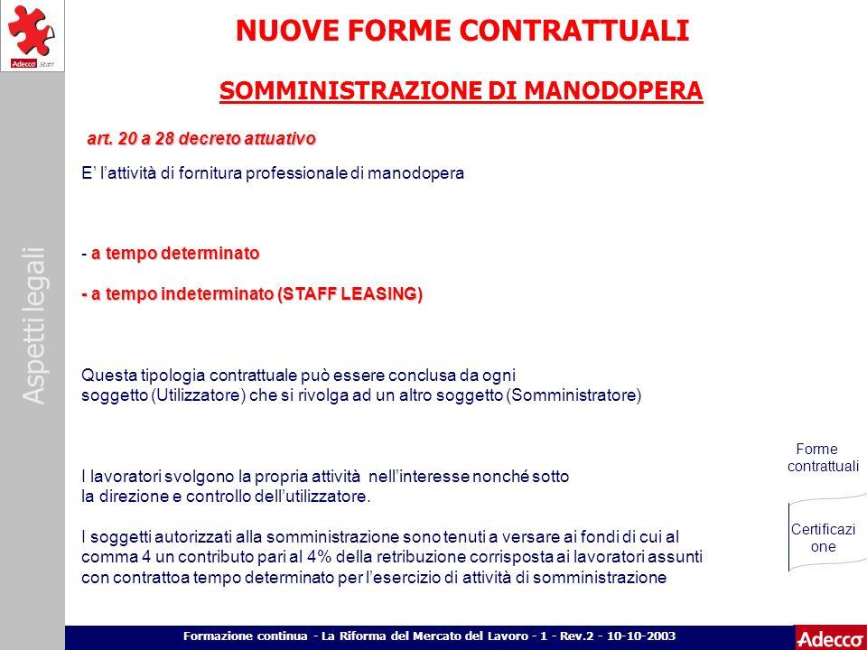 Aspetti legali p. 15 Formazione continua - La Riforma del Mercato del Lavoro - 1 - Rev.2 - 10-10-2003 NUOVE FORME CONTRATTUALI SOMMINISTRAZIONE DI MAN