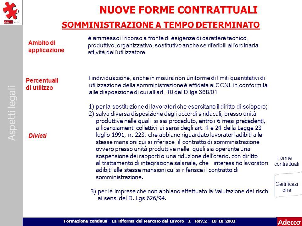Aspetti legali p. 16 Formazione continua - La Riforma del Mercato del Lavoro - 1 - Rev.2 - 10-10-2003 SOMMINISTRAZIONE A TEMPO DETERMINATO è ammesso i