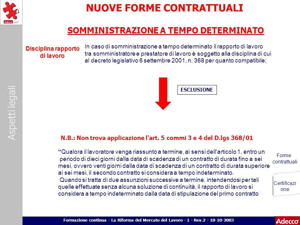 Aspetti legali p. 17 Formazione continua - La Riforma del Mercato del Lavoro - 1 - Rev.2 - 10-10-2003 NUOVE FORME CONTRATTUALI SOMMINISTRAZIONE A TEMP