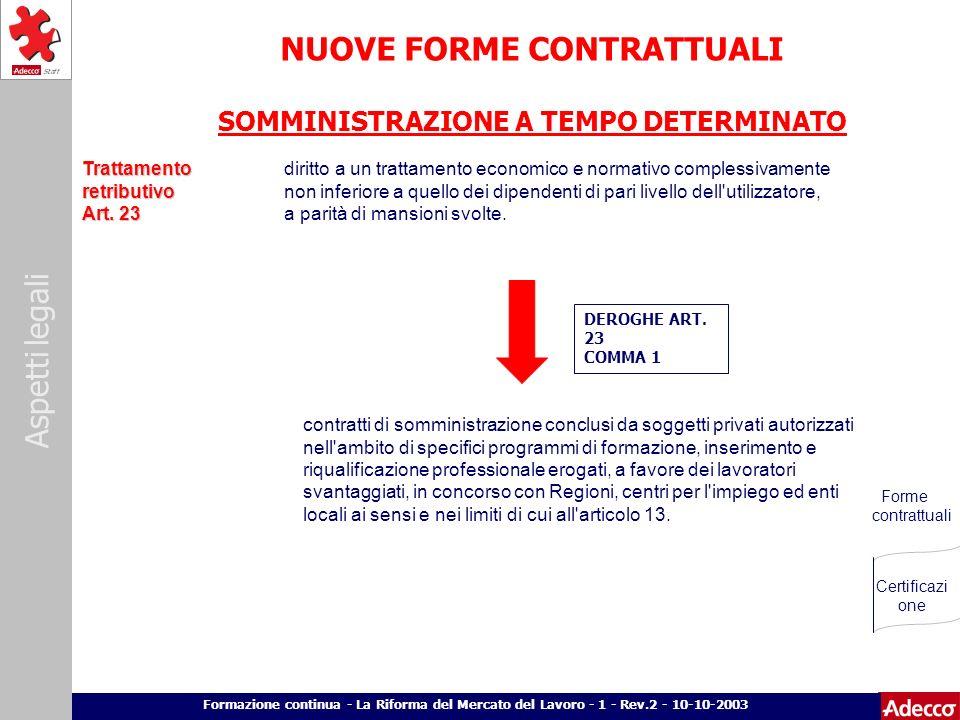 Aspetti legali p. 18 Formazione continua - La Riforma del Mercato del Lavoro - 1 - Rev.2 - 10-10-2003 NUOVE FORME CONTRATTUALI SOMMINISTRAZIONE A TEMP