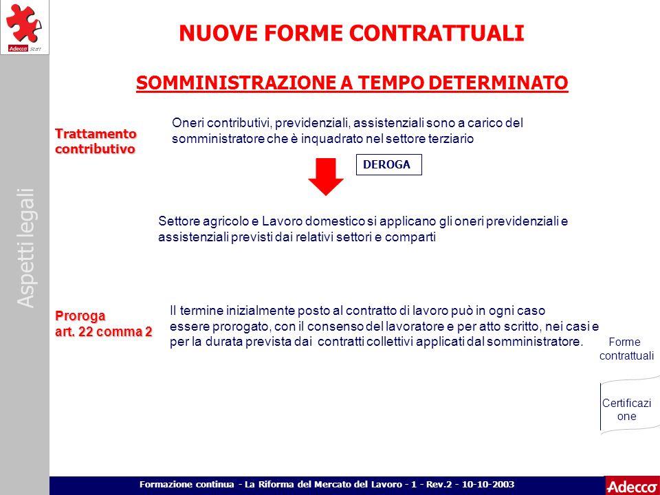Aspetti legali p. 19 Formazione continua - La Riforma del Mercato del Lavoro - 1 - Rev.2 - 10-10-2003 Trattamentocontributivo Oneri contributivi, prev