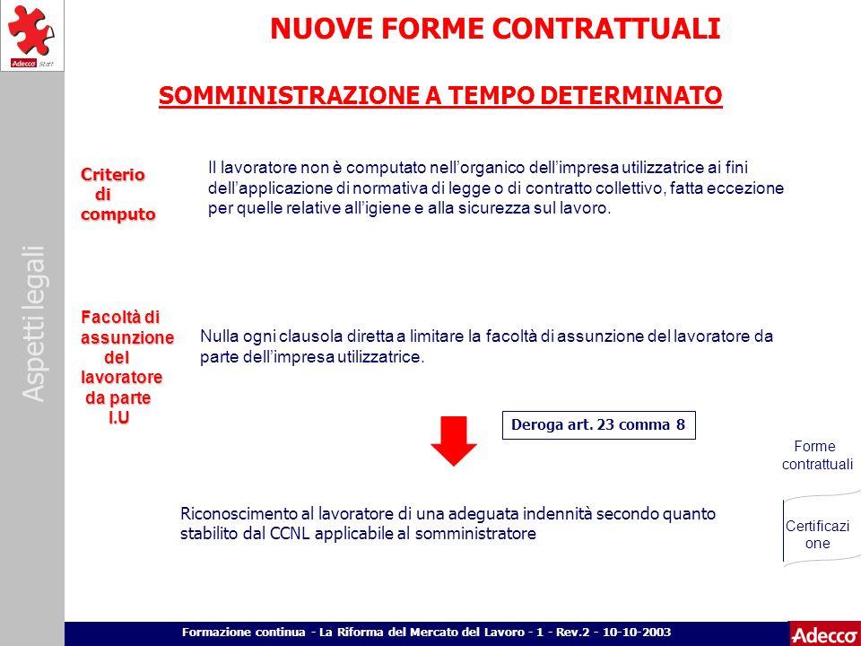 Aspetti legali p. 20 Formazione continua - La Riforma del Mercato del Lavoro - 1 - Rev.2 - 10-10-2003 SOMMINISTRAZIONE A TEMPO DETERMINATO Criterio di