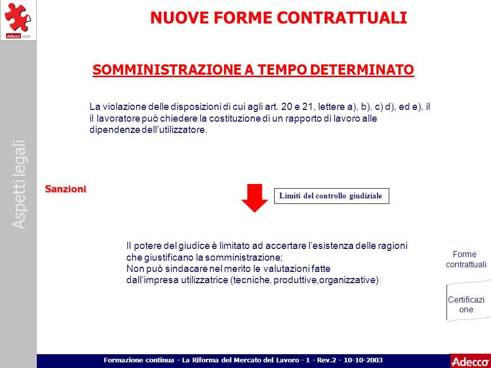 Aspetti legali p. 21 Formazione continua - La Riforma del Mercato del Lavoro - 1 - Rev.2 - 10-10-2003 SOMMINISTRAZIONE A TEMPO DETERMINATO Sanzioni La