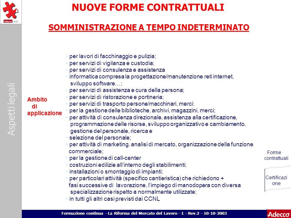 Aspetti legali p. 22 Formazione continua - La Riforma del Mercato del Lavoro - 1 - Rev.2 - 10-10-2003 NUOVE FORME CONTRATTUALI SOMMINISTRAZIONE A TEMP