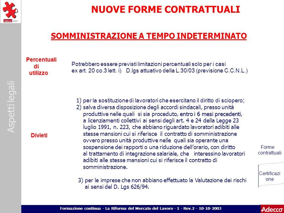 Aspetti legali p. 23 Formazione continua - La Riforma del Mercato del Lavoro - 1 - Rev.2 - 10-10-2003 SOMMINISTRAZIONE A TEMPO INDETERMINATO Percentua
