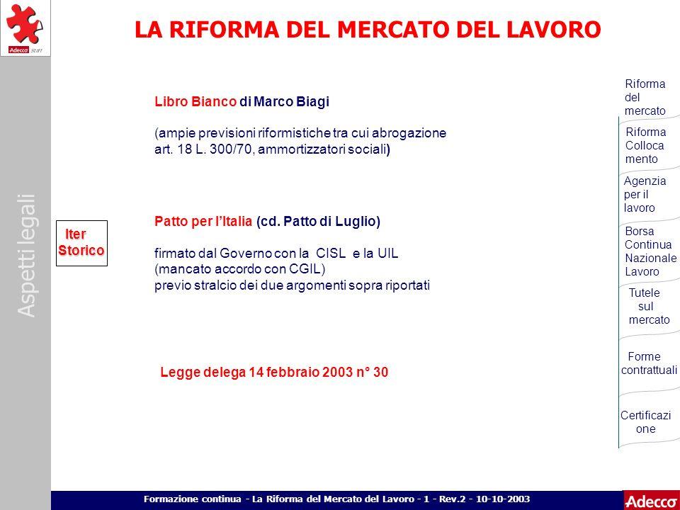 Aspetti legali p. 3 Formazione continua - La Riforma del Mercato del Lavoro - 1 - Rev.2 - 10-10-2003 LA RIFORMA DEL MERCATO DEL LAVORO Iter Storico Li