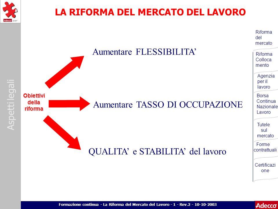 Aspetti legali p. 5 Formazione continua - La Riforma del Mercato del Lavoro - 1 - Rev.2 - 10-10-2003 LA RIFORMA DEL MERCATO DEL LAVORO. Obiettivi dell