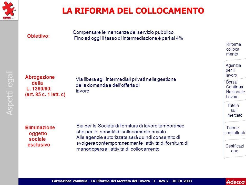 Aspetti legali p. 6 Formazione continua - La Riforma del Mercato del Lavoro - 1 - Rev.2 - 10-10-2003 LA RIFORMA DEL COLLOCAMENTO Obiettivo: Abrogazion