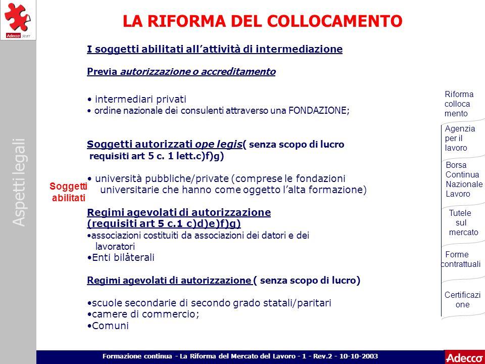 Aspetti legali p. 7 Formazione continua - La Riforma del Mercato del Lavoro - 1 - Rev.2 - 10-10-2003 LA RIFORMA DEL COLLOCAMENTO. I soggetti abilitati