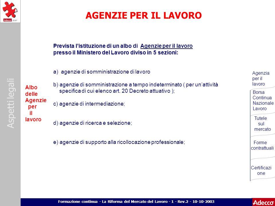 Aspetti legali p. 8 Formazione continua - La Riforma del Mercato del Lavoro - 1 - Rev.2 - 10-10-2003 AGENZIE PER IL LAVORO Prevista listituzione di un