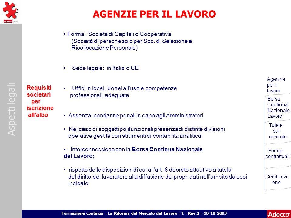Aspetti legali p. 9 Formazione continua - La Riforma del Mercato del Lavoro - 1 - Rev.2 - 10-10-2003 AGENZIE PER IL LAVORO Forma: Società di Capitali