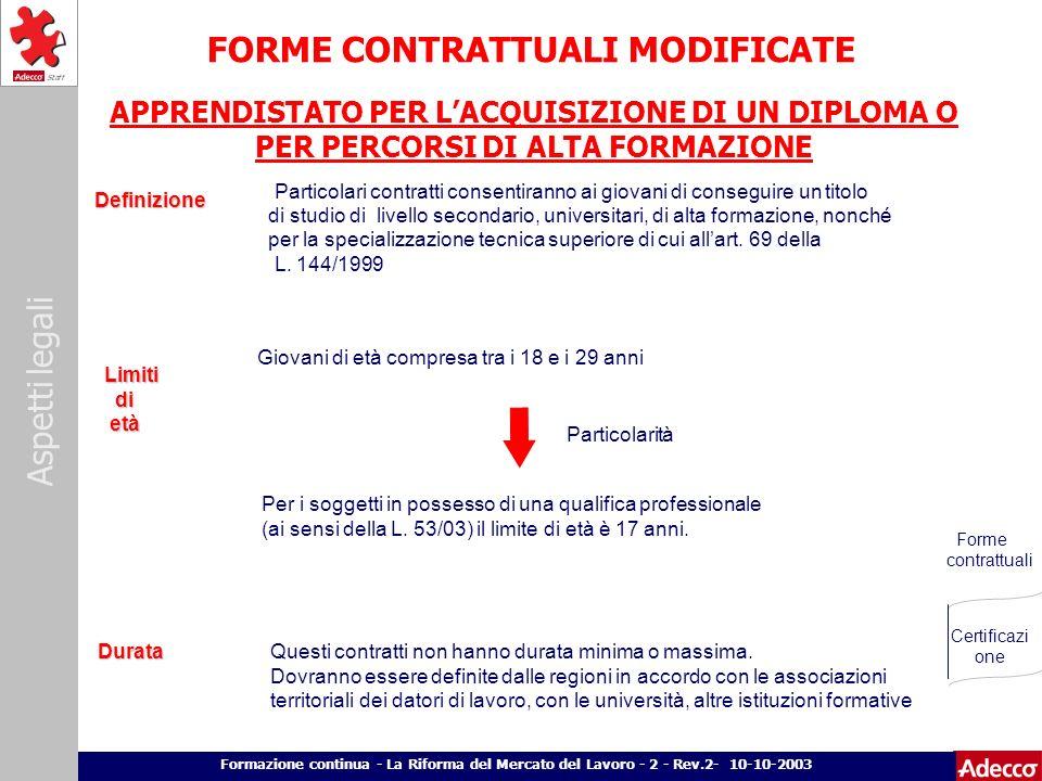 Aspetti legali p. 10 Formazione continua - La Riforma del Mercato del Lavoro - 2 - Rev.2- 10-10-2003 Definizione Durata APPRENDISTATO PER LACQUISIZION