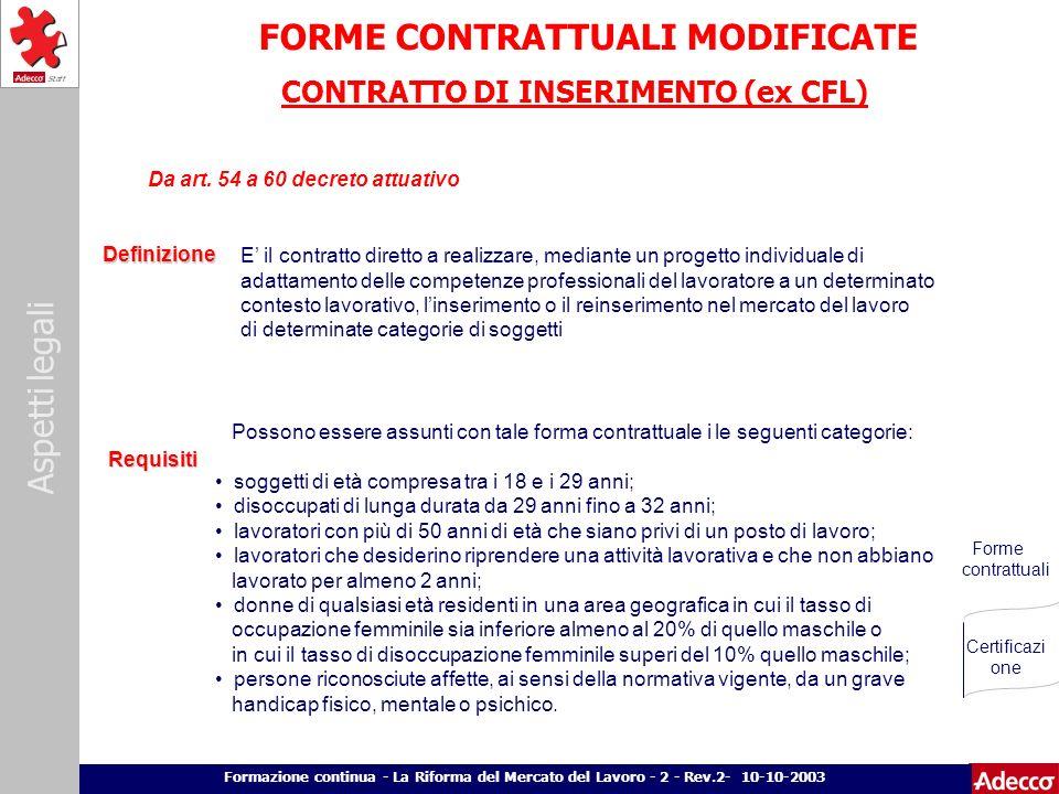 Aspetti legali p. 11 Formazione continua - La Riforma del Mercato del Lavoro - 2 - Rev.2- 10-10-2003 FORME CONTRATTUALI MODIFICATE Definizione Requisi