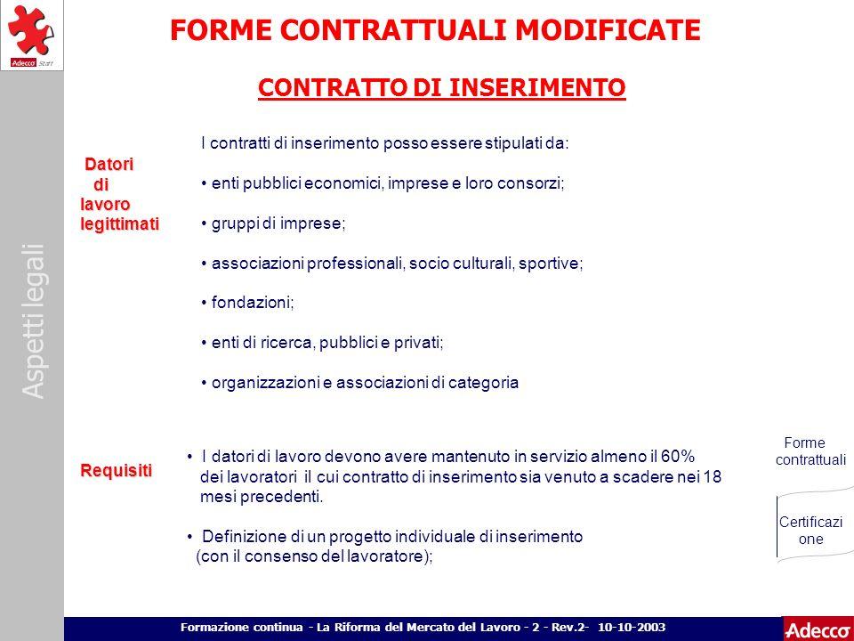Aspetti legali p. 12 Formazione continua - La Riforma del Mercato del Lavoro - 2 - Rev.2- 10-10-2003 FORME CONTRATTUALI MODIFICATE Datori di dilavorol