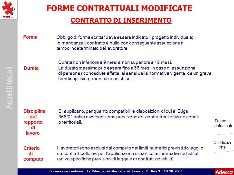 Aspetti legali p. 13 Formazione continua - La Riforma del Mercato del Lavoro - 2 - Rev.2- 10-10-2003 FORME CONTRATTUALI MODIFICATE Forma CONTRATTO DI