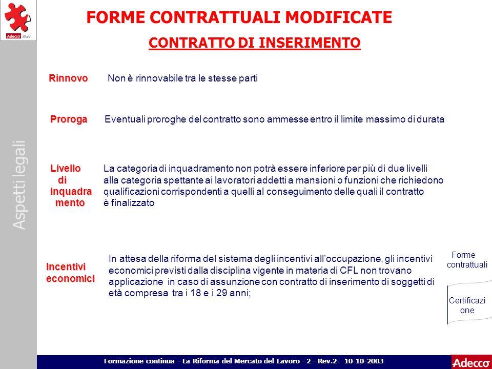 Aspetti legali p. 14 Formazione continua - La Riforma del Mercato del Lavoro - 2 - Rev.2- 10-10-2003 FORME CONTRATTUALI MODIFICATE Rinnovo CONTRATTO D