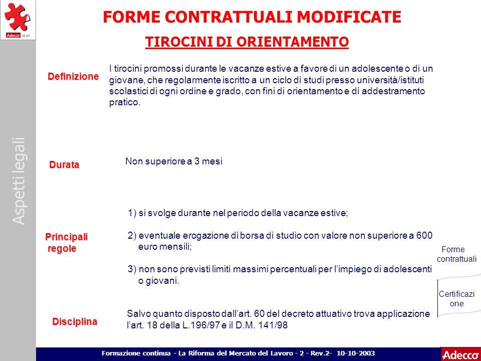 Aspetti legali p. 15 Formazione continua - La Riforma del Mercato del Lavoro - 2 - Rev.2- 10-10-2003 FORME CONTRATTUALI MODIFICATE Definizione TIROCIN