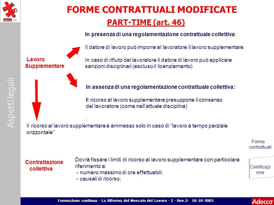 Aspetti legali p. 16 Formazione continua - La Riforma del Mercato del Lavoro - 2 - Rev.2- 10-10-2003 FORME CONTRATTUALI MODIFICATE Lavoro Supplementar