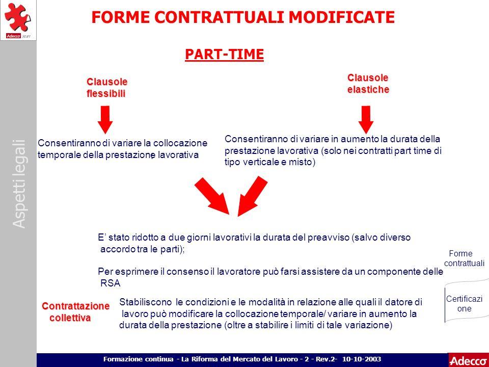 Aspetti legali p. 17 Formazione continua - La Riforma del Mercato del Lavoro - 2 - Rev.2- 10-10-2003 FORME CONTRATTUALI MODIFICATE Clausoleflessibili