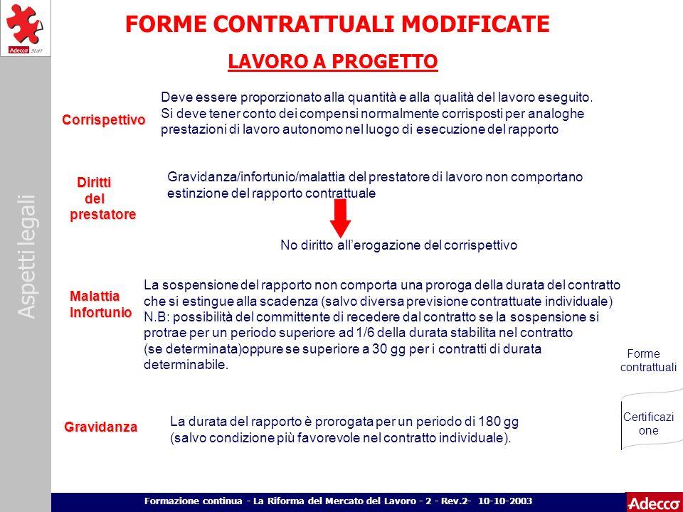 Aspetti legali p. 19 Formazione continua - La Riforma del Mercato del Lavoro - 2 - Rev.2- 10-10-2003 FORME CONTRATTUALI MODIFICATE LAVORO A PROGETTO C