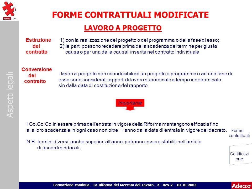 Aspetti legali p. 20 Formazione continua - La Riforma del Mercato del Lavoro - 2 - Rev.2- 10-10-2003 LAVORO A PROGETTO Estinzione del delcontratto 1)