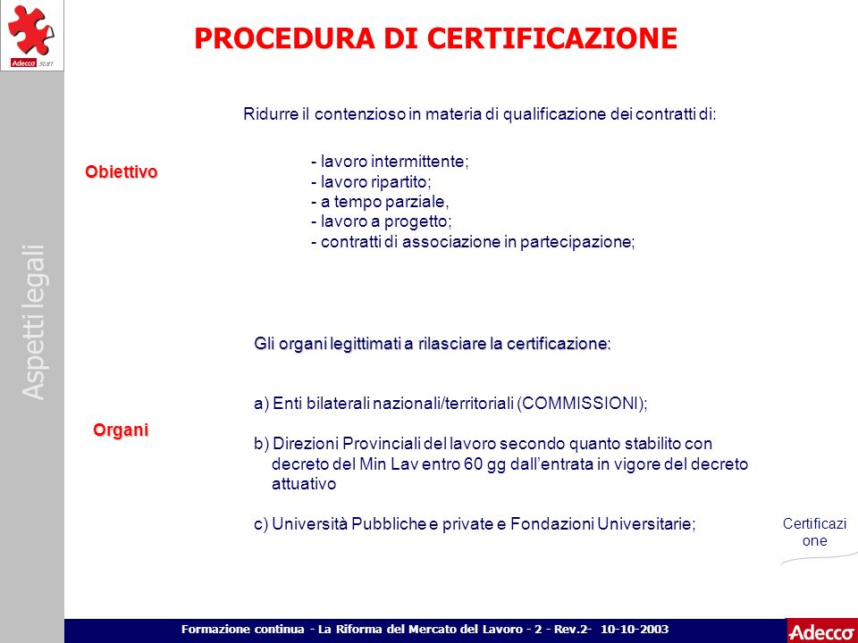 Aspetti legali p. 23 Formazione continua - La Riforma del Mercato del Lavoro - 2 - Rev.2- 10-10-2003 PROCEDURA DI CERTIFICAZIONE Ridurre il contenzios