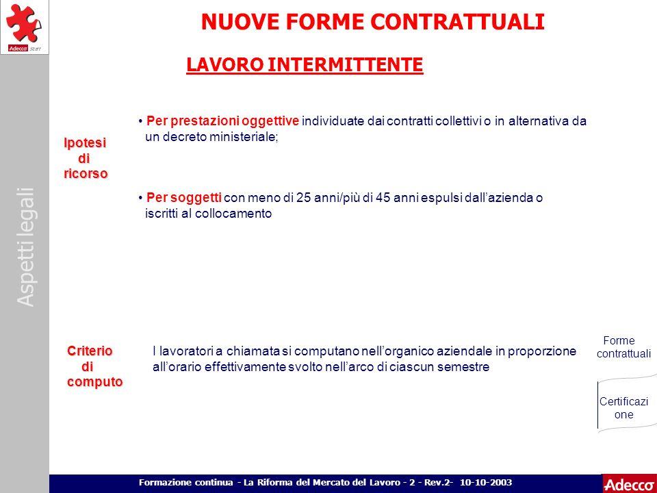 Aspetti legali p. 4 Formazione continua - La Riforma del Mercato del Lavoro - 2 - Rev.2- 10-10-2003 LAVORO INTERMITTENTE Ipotesi di di ricorso ricorso