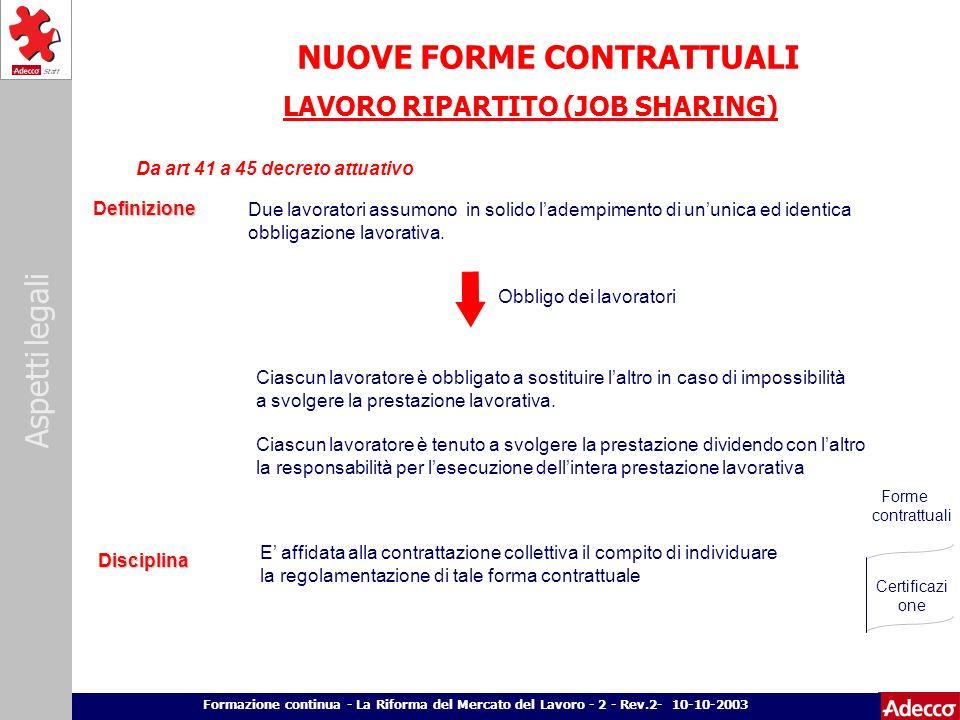 Aspetti legali p. 5 Formazione continua - La Riforma del Mercato del Lavoro - 2 - Rev.2- 10-10-2003 NUOVE FORME CONTRATTUALI LAVORO RIPARTITO (JOB SHA