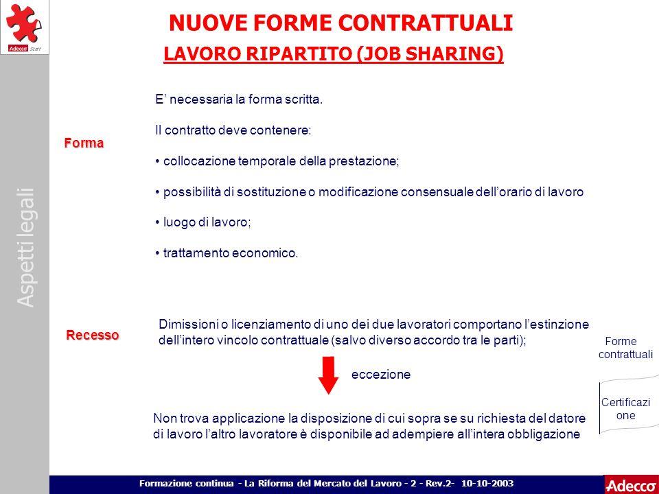 Aspetti legali p. 6 Formazione continua - La Riforma del Mercato del Lavoro - 2 - Rev.2- 10-10-2003 NUOVE FORME CONTRATTUALI LAVORO RIPARTITO (JOB SHA