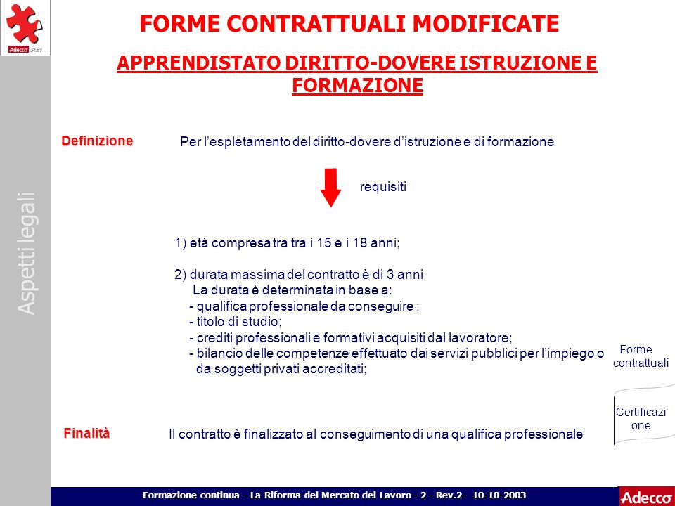 Aspetti legali p. 8 Formazione continua - La Riforma del Mercato del Lavoro - 2 - Rev.2- 10-10-2003 FORME CONTRATTUALI MODIFICATE Definizione Finalità