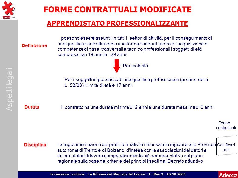 Aspetti legali p. 9 Formazione continua - La Riforma del Mercato del Lavoro - 2 - Rev.2- 10-10-2003 Definizione Durata APPRENDISTATO PROFESSIONALIZZAN
