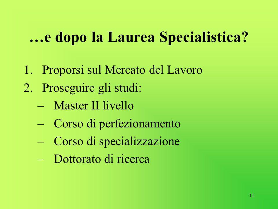11 …e dopo la Laurea Specialistica? 1.Proporsi sul Mercato del Lavoro 2.Proseguire gli studi: –Master II livello –Corso di perfezionamento –Corso di s