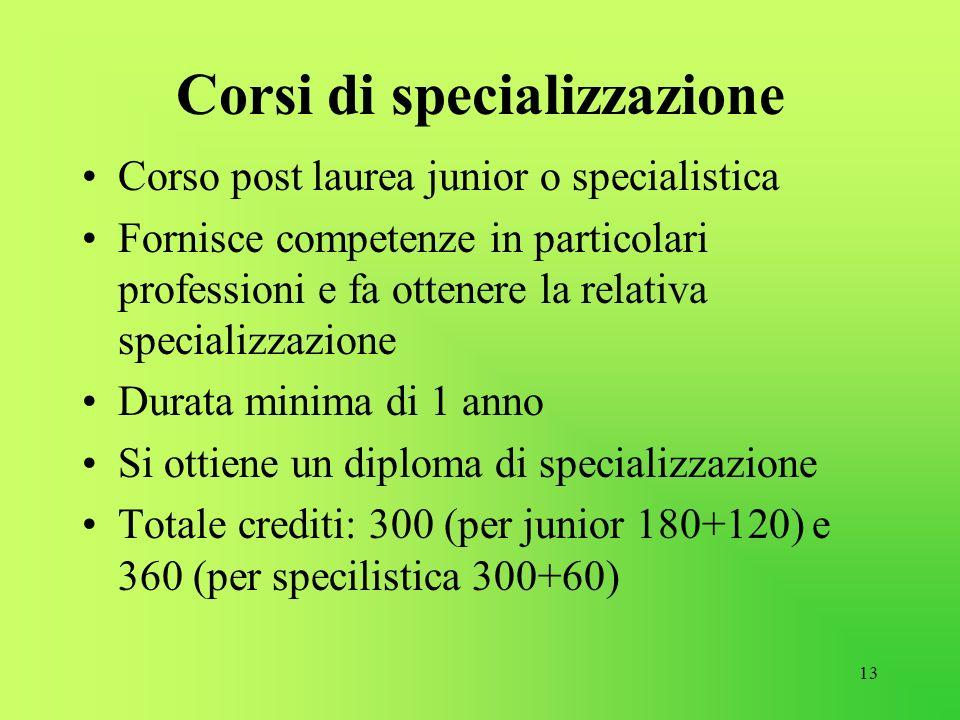 13 Corsi di specializzazione Corso post laurea junior o specialistica Fornisce competenze in particolari professioni e fa ottenere la relativa special