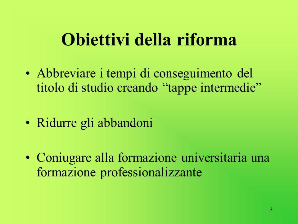 3 Obiettivi della riforma Abbreviare i tempi di conseguimento del titolo di studio creando tappe intermedie Ridurre gli abbandoni Coniugare alla forma