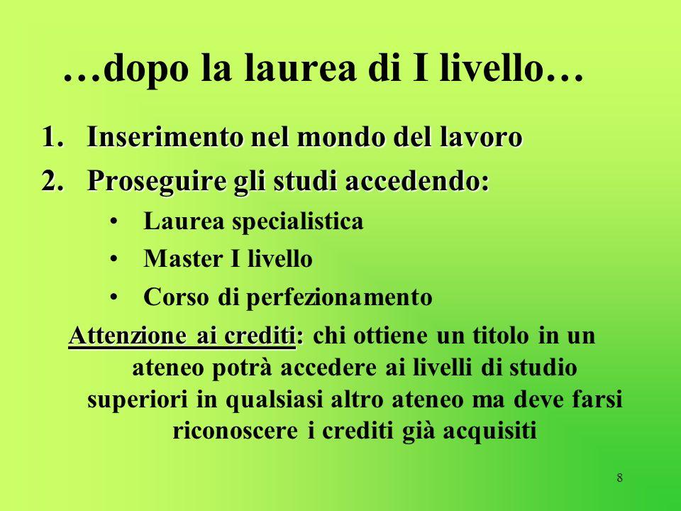 8 …dopo la laurea di I livello… 1.Inserimento nel mondo del lavoro 2.Proseguire gli studi accedendo: Laurea specialistica Master I livello Corso di pe