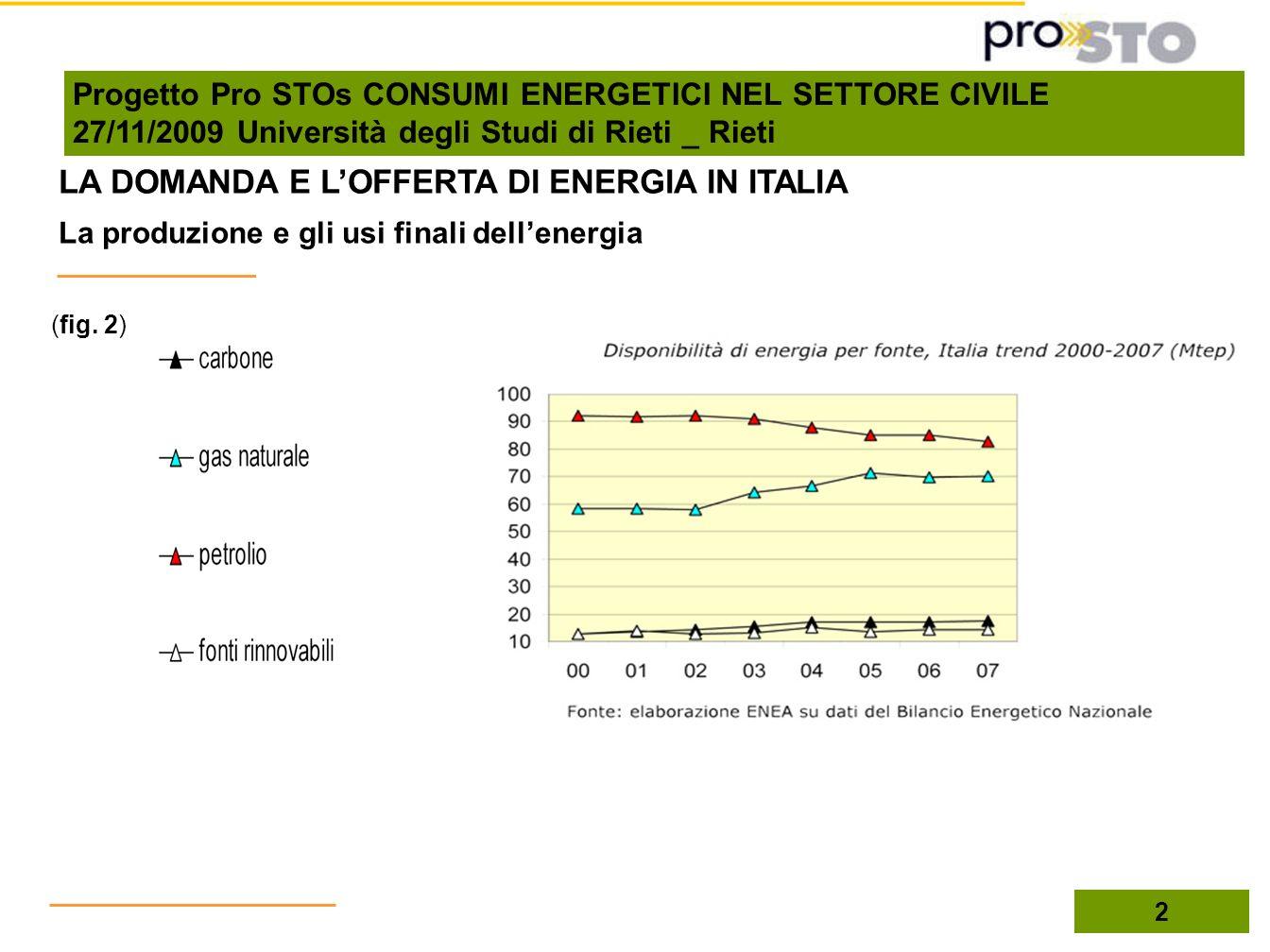 2 La produzione e gli usi finali dellenergia LA DOMANDA E LOFFERTA DI ENERGIA IN ITALIA (fig. 2) Progetto Pro STOs CONSUMI ENERGETICI NEL SETTORE CIVI