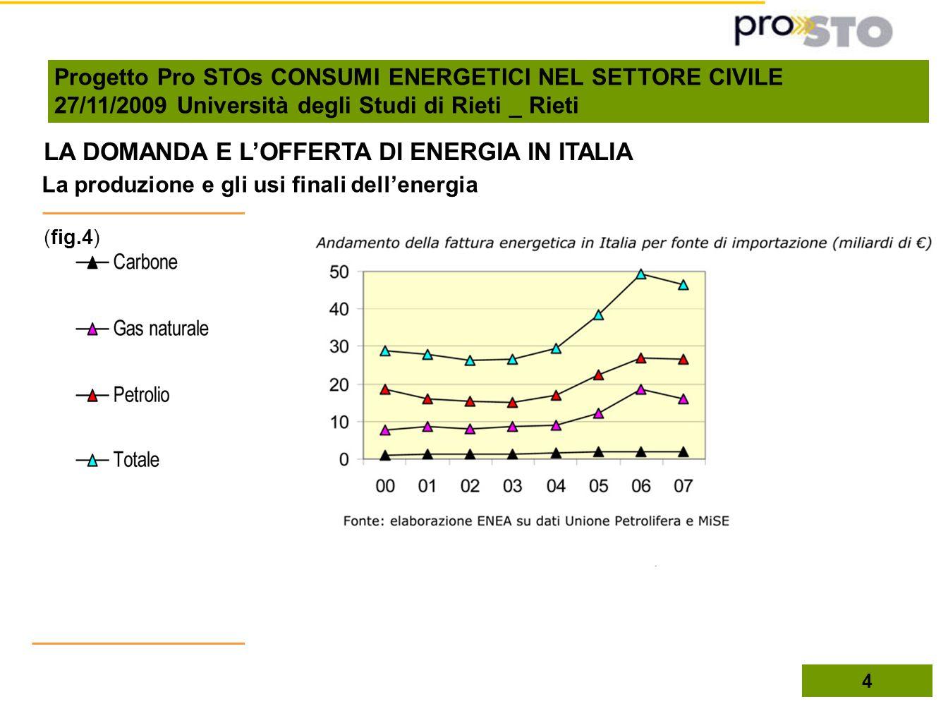 4 La produzione e gli usi finali dellenergia LA DOMANDA E LOFFERTA DI ENERGIA IN ITALIA (fig.4) Progetto Pro STOs CONSUMI ENERGETICI NEL SETTORE CIVIL
