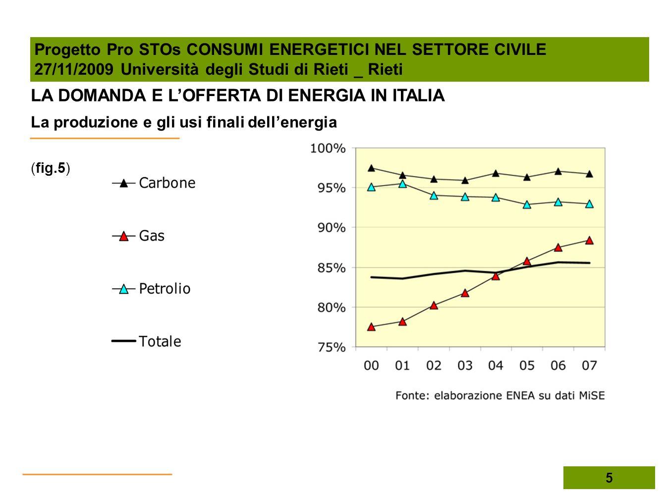5 La produzione e gli usi finali dellenergia LA DOMANDA E LOFFERTA DI ENERGIA IN ITALIA (fig.5) Progetto Pro STOs CONSUMI ENERGETICI NEL SETTORE CIVIL