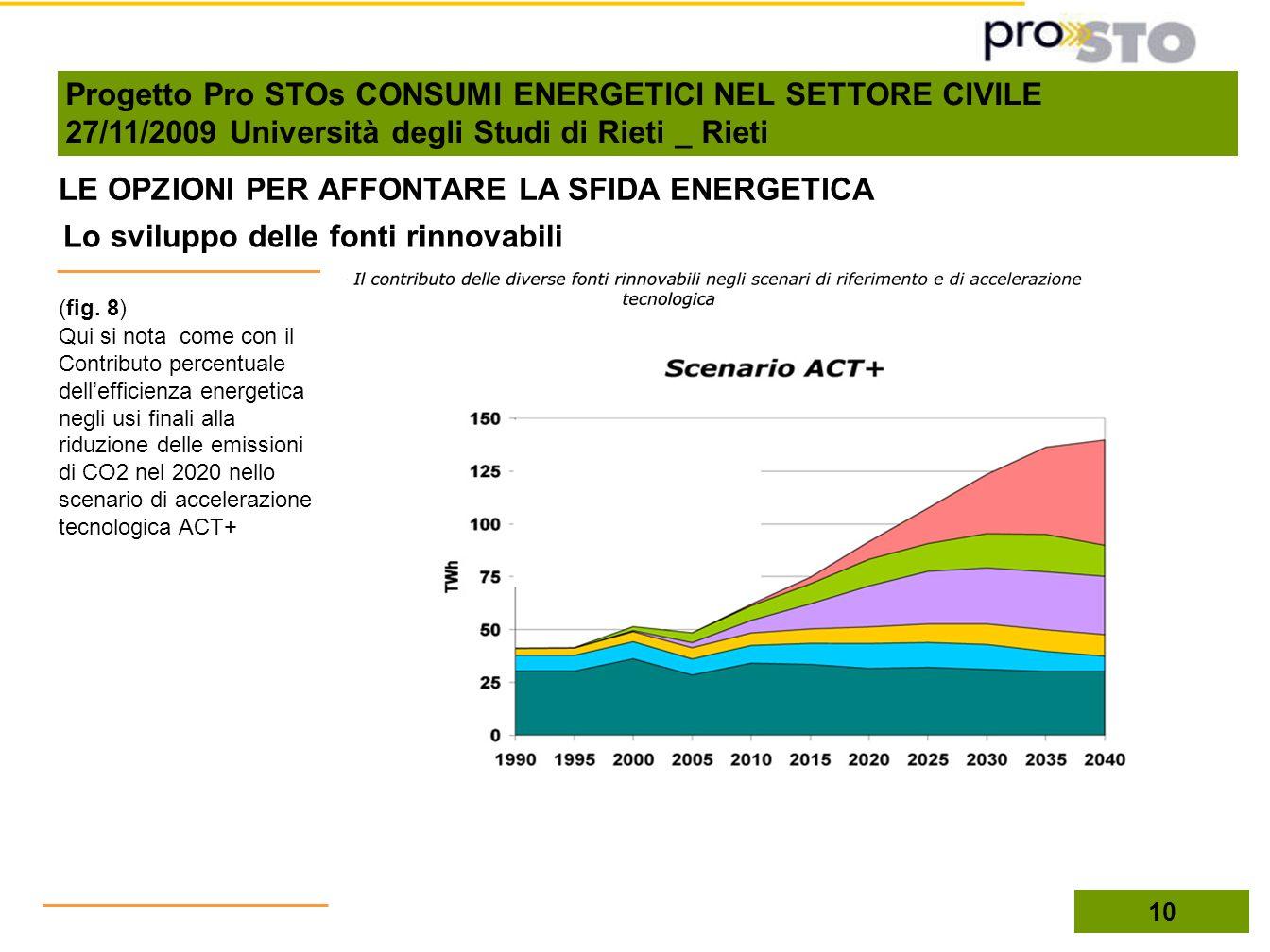 LE OPZIONI PER AFFONTARE LA SFIDA ENERGETICA Lo sviluppo delle fonti rinnovabili (fig. 8) Qui si nota come con il Contributo percentuale dellefficienz