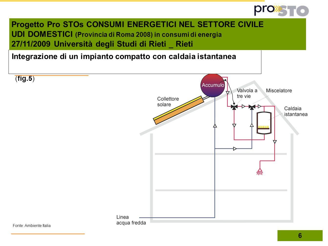 (fig.5) 6 Integrazione di un impianto compatto con caldaia istantanea Fonte: Ambiente Italia Progetto Pro STOs CONSUMI ENERGETICI NEL SETTORE CIVILE U