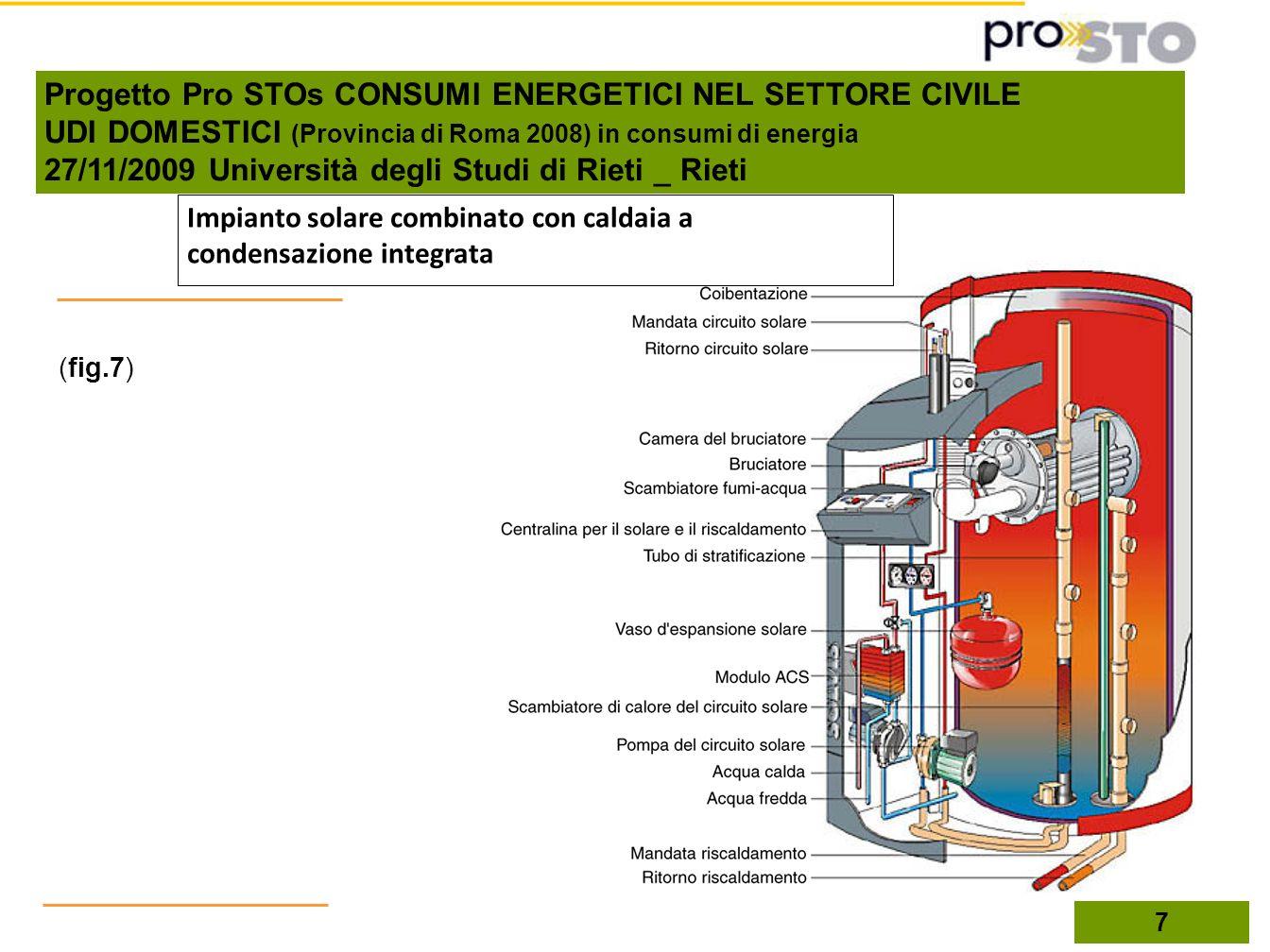 (fig.7) 7 Impianto solare combinato con caldaia a condensazione integrata Progetto Pro STOs CONSUMI ENERGETICI NEL SETTORE CIVILE UDI DOMESTICI (Provi
